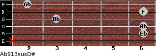 Ab9/13sus/D# for guitar on frets x, 6, 6, 3, 6, 2