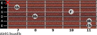 Ab9/13sus/Eb for guitar on frets 11, 11, 8, 10, 7, x