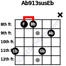 Ab9/13sus/Eb for guitar on frets 11, 8, 8, 11, 9, x