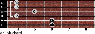 Ab9/Bb for guitar on frets 6, 6, 4, 5, 4, 4