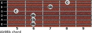 Ab9/Bb for guitar on frets 6, 6, 6, 5, 7, 8