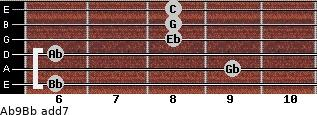 Ab9/Bb add(7) guitar chord