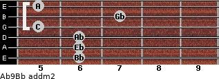 Ab9/Bb add(m2) guitar chord