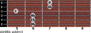 Ab9/Bb add(m3) guitar chord