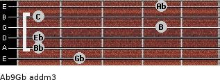 Ab9/Gb add(m3) guitar chord