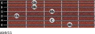 Ab9/11 for guitar on frets 4, 3, 1, 3, 2, 2