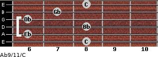 Ab9/11/C for guitar on frets 8, 6, 8, 6, 7, 8