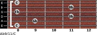 Ab9/11/C for guitar on frets 8, 9, 11, 8, 11, 8