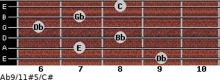 Ab9/11#5/C# for guitar on frets 9, 7, 8, 6, 7, 8