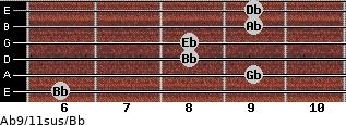 Ab9/11sus/Bb for guitar on frets 6, 9, 8, 8, 9, 9