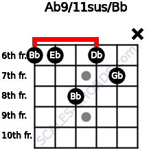 Ab9/11sus/Bb for guitar on frets 6, 6, 8, 6, 7, x