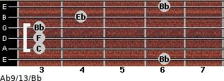 Ab9/13/Bb for guitar on frets 6, 3, 3, 3, 4, 6