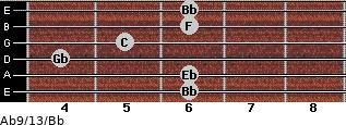 Ab9/13/Bb for guitar on frets 6, 6, 4, 5, 6, 6