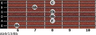 Ab9/13/Bb for guitar on frets 6, 8, 8, 8, 7, 8