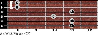 Ab9/13/Eb add(7) guitar chord