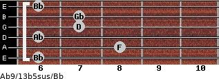 Ab9/13b5sus/Bb for guitar on frets 6, 8, 6, 7, 7, 6