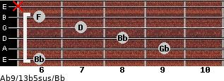 Ab9/13b5sus/Bb for guitar on frets 6, 9, 8, 7, 6, x