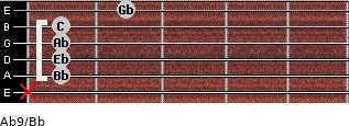 Ab9/Bb for guitar on frets x, 1, 1, 1, 1, 2