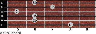 Ab9/C for guitar on frets 8, 6, 6, 5, 7, 6