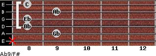 Ab9/F# for guitar on frets x, 9, 8, 8, 9, 8