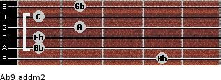 Ab9 add(m2) for guitar on frets 4, 1, 1, 2, 1, 2