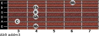 Ab9 add(m3) for guitar on frets 4, 3, 4, 4, 4, 6
