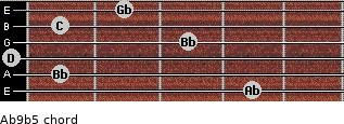 Ab9(b5) for guitar on frets 4, 1, 0, 3, 1, 2