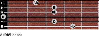 Ab9(b5) for guitar on frets 4, 3, 0, 3, 3, 2