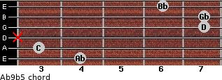 Ab9(b5) for guitar on frets 4, 3, x, 7, 7, 6