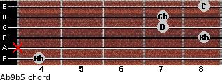 Ab9(b5) for guitar on frets 4, x, 8, 7, 7, 8