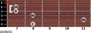Ab9b5/C for guitar on frets 8, 11, 8, 7, 7, x