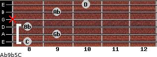 Ab9b5/C for guitar on frets 8, 9, 8, x, 9, 10