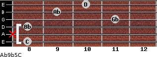 Ab9b5/C for guitar on frets 8, x, 8, 11, 9, 10