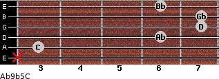 Ab9b5/C for guitar on frets x, 3, 6, 7, 7, 6