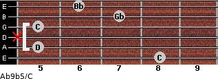 Ab9b5/C for guitar on frets 8, 5, x, 5, 7, 6
