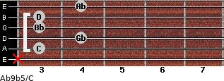 Ab9b5/C for guitar on frets x, 3, 4, 3, 3, 4