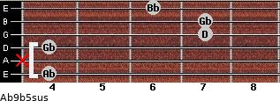 Ab9b5sus for guitar on frets 4, x, 4, 7, 7, 6