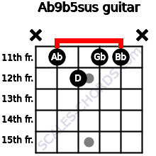Ab9b5sus for guitar on frets x, 11, 12, 11, 11, x