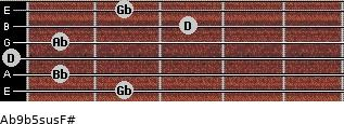 Ab9b5sus/F# for guitar on frets 2, 1, 0, 1, 3, 2