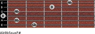 Ab9b5sus/F# for guitar on frets 2, 1, 0, 1, 3, 4
