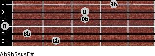 Ab9b5sus/F# for guitar on frets 2, 1, 0, 3, 3, 4