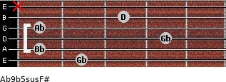 Ab9b5sus/F# for guitar on frets 2, 1, 4, 1, 3, x