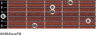 Ab9b5sus/F# for guitar on frets 2, 5, 0, 3, 3, 4
