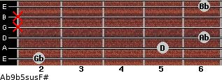 Ab9b5sus/F# for guitar on frets 2, 5, 6, x, x, 6