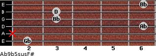 Ab9b5sus/F# for guitar on frets 2, x, 6, 3, 3, 6