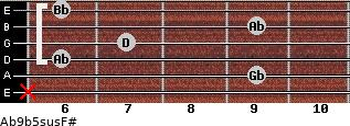 Ab9b5sus/F# for guitar on frets x, 9, 6, 7, 9, 6