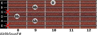 Ab9b5sus/F# for guitar on frets x, 9, 8, x, 9, 10