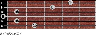 Ab9b5sus/Gb for guitar on frets 2, 1, 0, 1, 3, 4