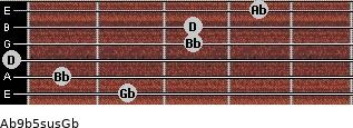 Ab9b5sus/Gb for guitar on frets 2, 1, 0, 3, 3, 4