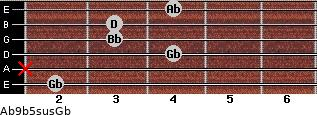 Ab9b5sus/Gb for guitar on frets 2, x, 4, 3, 3, 4